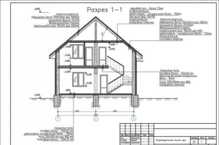 образец пояснительной записки эскизного проекта дома