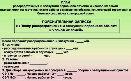 пояснительная записка план эвакуации