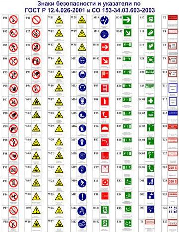 знаки безопасности при пожаре