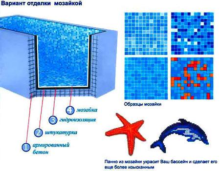 схема монтажа керамогранитной плитки